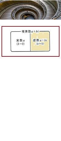 複素数と方程式