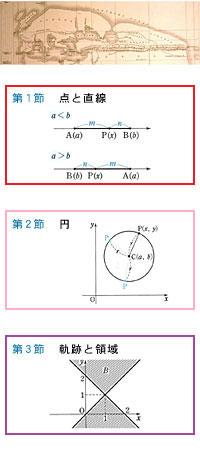 図形と方程式