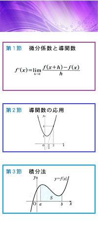 微分法と積分法